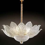 Picture of Chandeliers